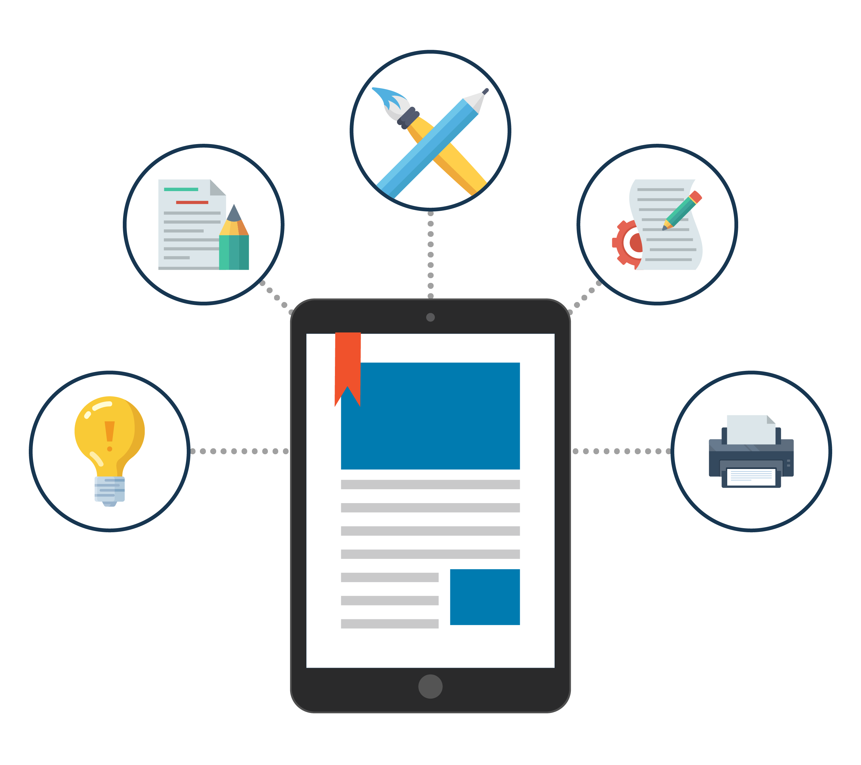 Icons connected to mobile signifying editorial, design and content management services of Hurix.