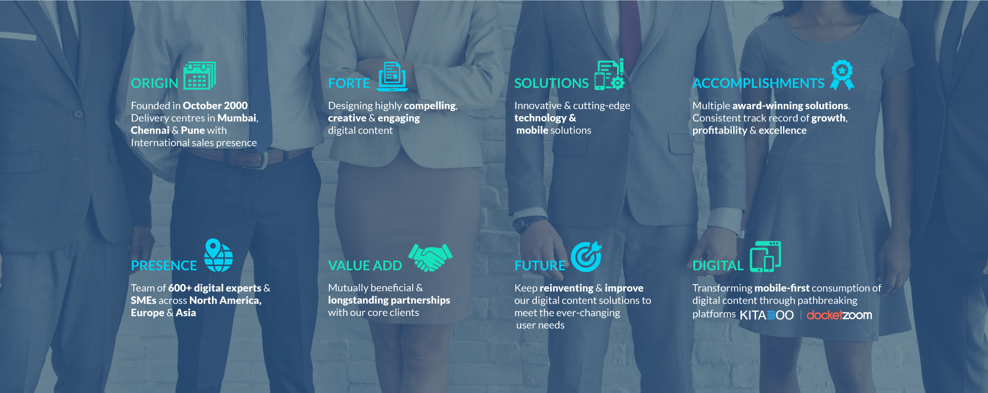A short description of Hurix Digital which includes the origin, forte, solutions, accomplishments, presence, value add, digital products, and future of the organization.