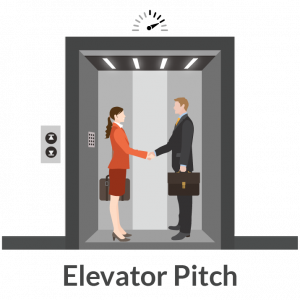 Hurix Digital Marketing solutions- elevator pitch icon