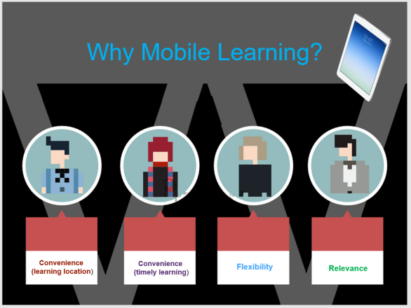 Impact of Mobile Learning In Education | Learning in The Digital Age