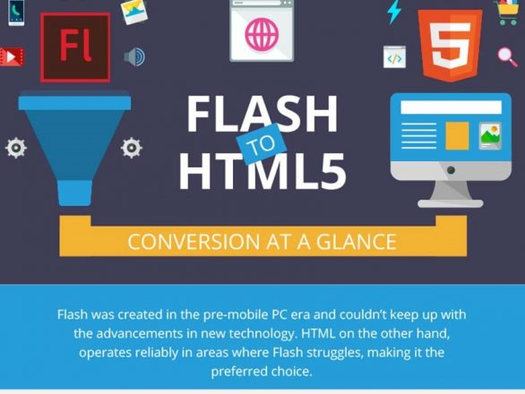 flash to html5 conversion infographic